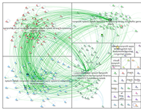 Social Media Network Analysis for TechSoup