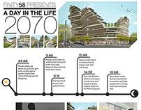 2012 | Finity58 - 2070 Scenario
