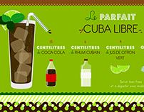 Le parfait Cuba Libre
