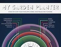 My Garden Planter Infographic
