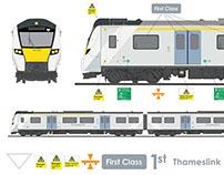 Signage Thameslink Class 700