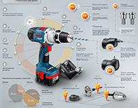 "Infographic ""Screwdriver"""