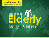 Statistics of ُElderly Martyrs & Injuries