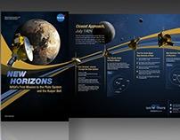 NASA New Horizons Exhibit