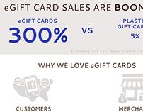 Infographic :: GiftFly Brochure