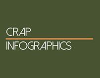 Crap Infographics