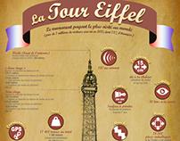 Les chiffres clés de la Tour Eiffel