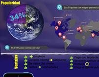 Infografías y gráficos informativos