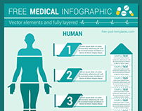 FREE VECTOR MEDICAL INFOGRAPHIC TEMPLATE