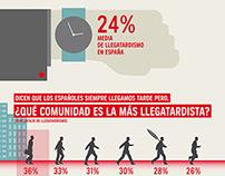 Atrapalo, Infographic