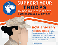 Dogs on Deployment Infographic