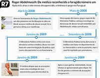 Roger Abdelmassih: de médico conhecido a foragido