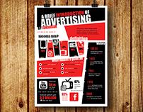 Graphics   Advertising Infographics