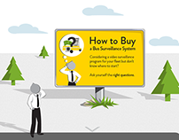 How To Buy Infograph