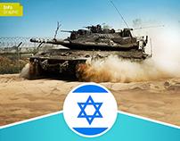 Israel's allies