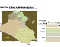 Military Operations That Are War