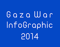 Gaza War 2014 Infographic