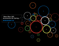 Microsoft Communities - Data Visualizers