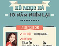 Kênh14 - Hồ Ngọc Hà 10 năm nhìn lại - Infographic