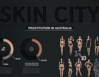 Skin City Infographic