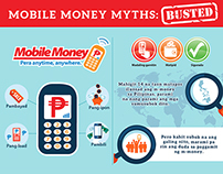 USAID Mobile Money Social Media Campaign