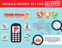 USAID Mobile Money Social Media Campaign