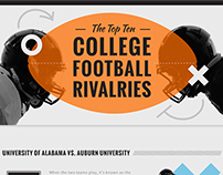 College Football Rivalries Infographic