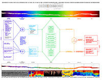 ART / HERITAGE generator System