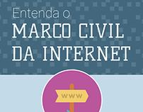 Infográfico | Marco Civil