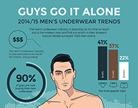 2014/15 Men's Underwear Trend [Infographic]