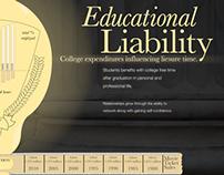 Educational Liability
