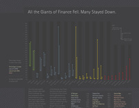 Financial Downturn Infographic