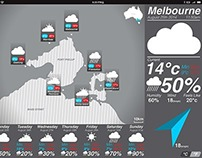 iPad Weather App Interface Design