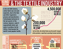 'King Cotton' Infographic