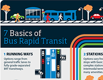7 Basics of Bus Rapid Transit