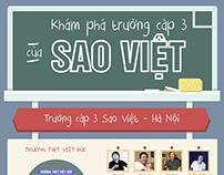 Kênh14 - Khám phá trường cấp 3 của Sao Việt