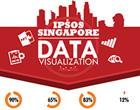 IPSOS SINGAPORE: DATA VISUALIZATION