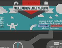 infografía de Lienzo