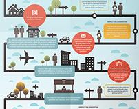 Dr. Johnson's Educational Journey Infographic