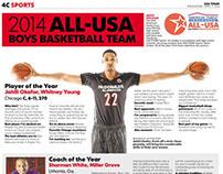 2014 ALL-USA Boys Basketball team
