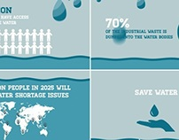 Water Infografic