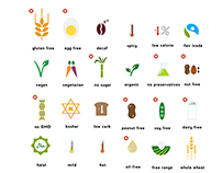Food Classification Icons
