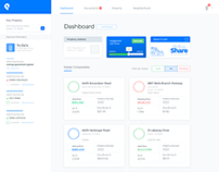 Dashboard for Saas Real Estate Company - WIP