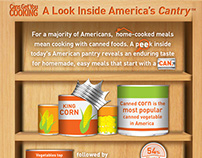 Canned Goods Infographic
