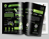 Spotify Australia/NZ infographics