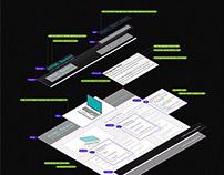 HTML Basics – Infographic