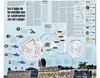 4 siglos de las murallas de Cartagena