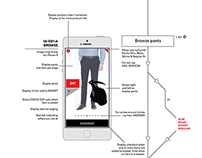 UX Design for Uniqlo clothing delivery system