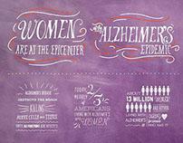 Alzheimer's Association Women's Initiative