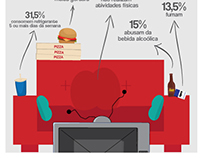Infográfico - Obesidade